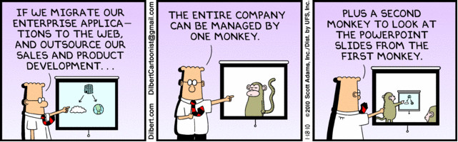 monkey technology cartoon