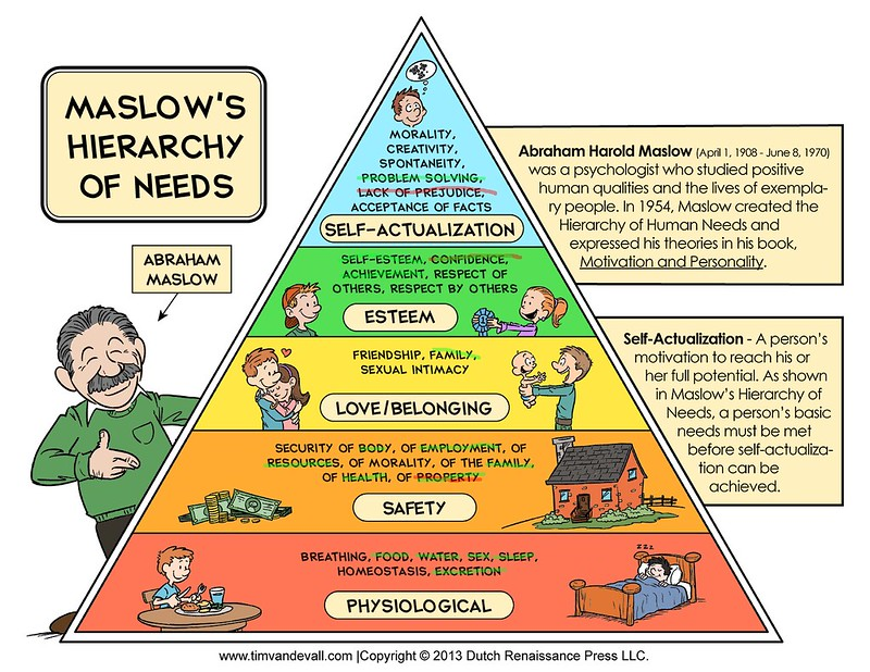 Maslow, Music, Movies and Motivation